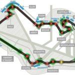 El circuito de Silverstone, GP de Gran Bretaña